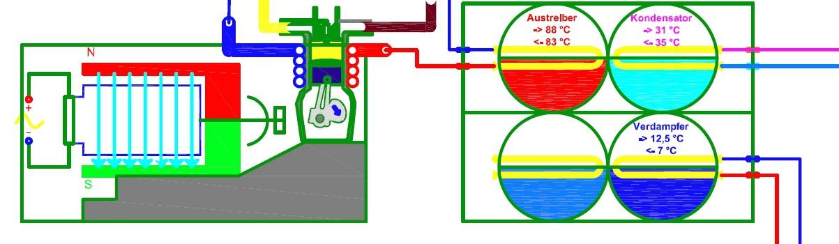 Werkzeuge und Methoden   Niewienda Energy Consult